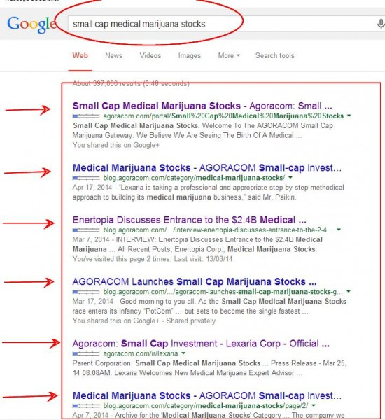AGORACOM Dominates Search Engines Small Cap Medical Marijuana Stocks