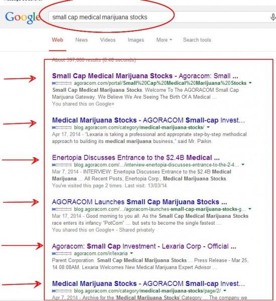 AGORACOM Dominates Search Engines Small Cap Medical Marijuana Stocks